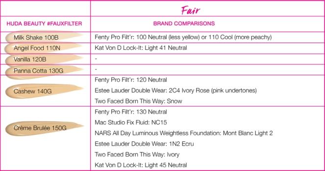 fair-bc